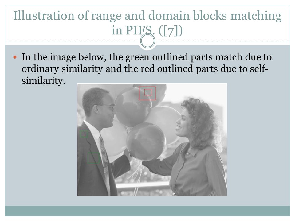 Illustration of range and domain blocks matching in PIFS. ([7])